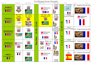 Bilingual KS2 Timetable
