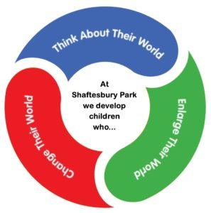 Shaftesbury Park Vision Logo